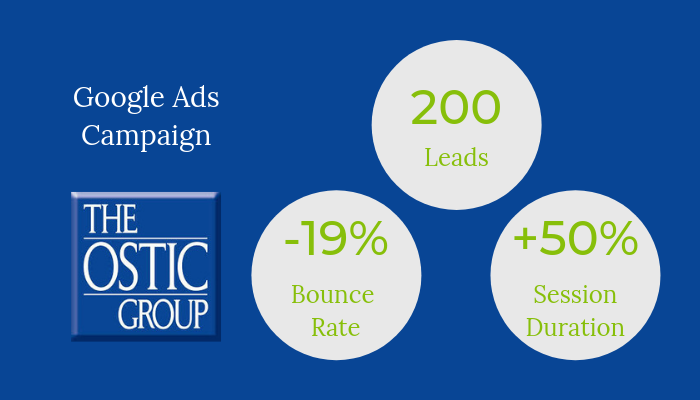 Ostic Group Google Ad Results
